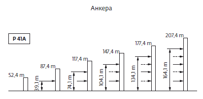 Potain MDT 128 в аренду — 4